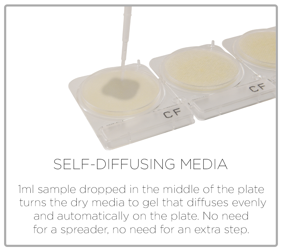 Automatic Diffusion Compactdry serial dilution series plates