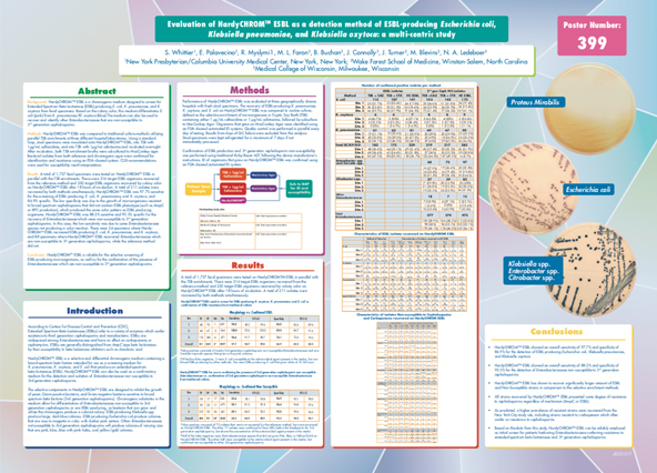 ESBL Scientific Poster